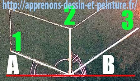 Figure 5. Principes pour dessiner une vue d'angle : création de deux angles, A et B. Création : Richard Martens.