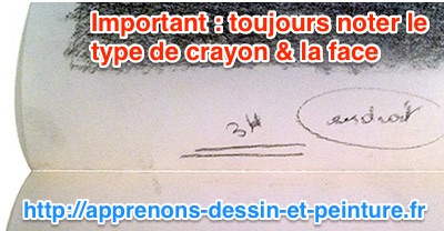 "Figure 2. Un ""calque-carbone"" avec l'indication du crayon et de sa dureté. Photo : ©Richard Martens."