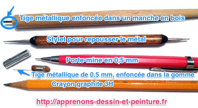 Figure 2 : quatre types de stylets ou de crayons. Photo : ©Richard Martens.