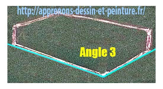 """Figure 4 : s'il n'y a pas de ligne horizontale, il y a seulement un angle : """"Angle 3"""". Schéma par Richard Martens."""