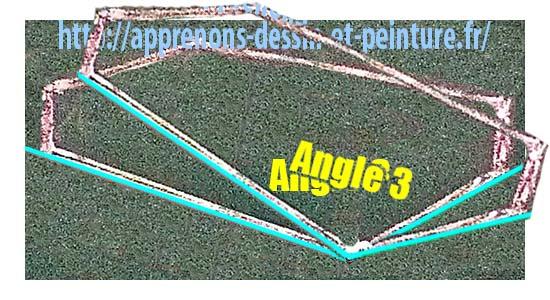 """Figure 6 : s'il n'y a pas de ligne horizontale, il y a seulement un angle : """"Angle 3"""". Où doit-on le placer ? Ailleurs ? Schéma par Richard Martens."""
