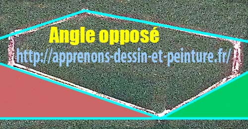 Figure 11 : silhouette d'un parallélépipède (hexagone) plus une horizontale contre l'angle inférieur, ce qui génère TROIS angles, PLUS UN ANGLE OPPOSE, par Richard Martens.