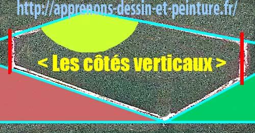 Figure 13 : silhouette d'un parallélépipède (hexagone) AVEC LE TRACE DES DEUX VERTICALES EN ROUGE, par Richard Martens.