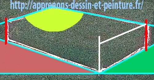 """Figure 15 : silhouette d'un parallélépipède (hexagone) AVEC LE TRACE D'UNE """"HORIZONTALE"""" À DROITE, par Richard Martens."""
