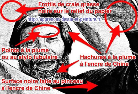 """Richard Martens : détails commentés d'un autoportrait à la plume à l'encre de Chine. Publié autrefois dans le """"Monde-Dimanche""""."""