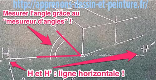 Schéma descriptif, au tableau vert, de l'utilisation d'un mesureur d'angle, par Richard Martens.