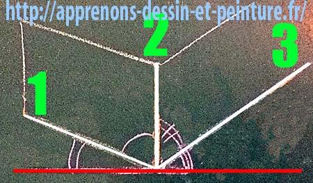 Figure 4. Principes pour dessiner une vue d'angle : tracer la seconde ligne de base. Création : Richard Martens.
