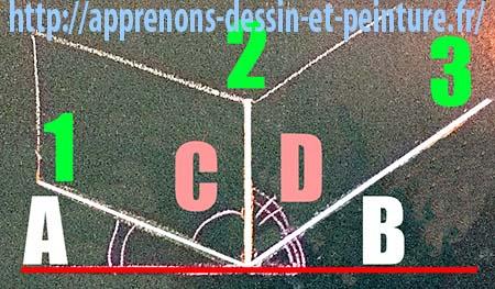 Figure 6. Principes pour dessiner une vue d'angle : cela implique deux angles intérieurs, C et D. Création : Richard Martens.