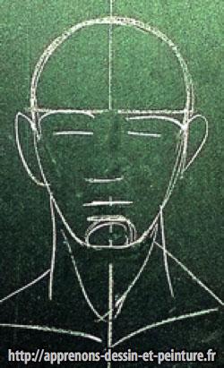 Schéma au tableau vert d'une tête d'adulte imaginaire réaliste, par Richard Martens, en 2013.