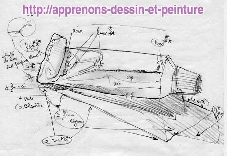 Dessin au crayon — et annoté — d'un tube de dentifrice par Richard Martens.