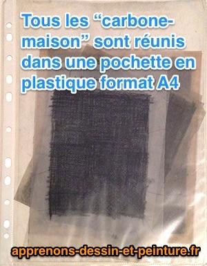 """Figure 3. Des """"calques-carbones"""" annotés et rangés dans une pochette au format A4. Photo : ©Richard Martens."""