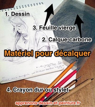 Figure 1. Matériel pour décalquer : dessin (ou photo), calque-carbone, feuille vierge, crayon dur ou stylet. Photo : ©Richard Martens.