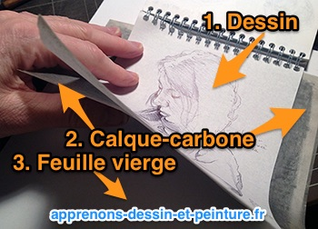 Figure 6 : comment décalquer ? Technique : étape 3. Photo : ©Richard Martens.