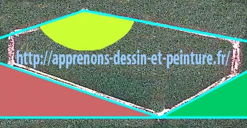 Figure 12 : silhouette d'un parallélépipède (hexagone) plus une horizontale contre l'angle inférieur, ce qui génère TROIS angles, PLUS UN ANGLE OPPOSE EN JAUNE, par Richard Martens.
