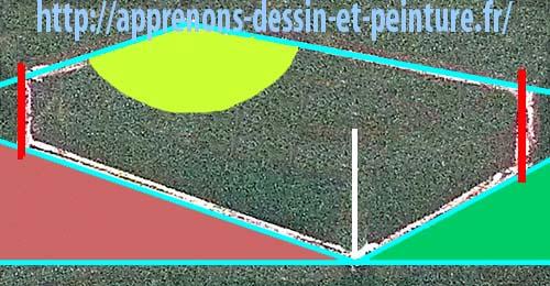 Figure 14 : silhouette d'un parallélépipède (hexagone) AVEC LE TRACE D'UNE TROISIEME VERTICALE BLANCHE, par Richard Martens.