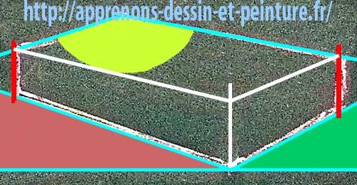 """Figure 16 : silhouette d'un parallélépipède (hexagone) AVEC LE TRACE D'UNE """"HORIZONTALE"""" À GAUCHE, par Richard Martens."""