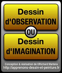 Un des genres pratiqués en dessin et en peinture : dessin d'observation ou dessin d'imagination. Conception et réalisation de ce schéma par Richard Martens.
